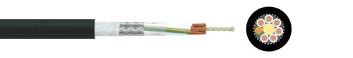Festoon cable PRYSMIAN Festoonflex® C-PUR-HF