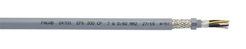 Schleppkettenleitung FABER® EFK 300 CP