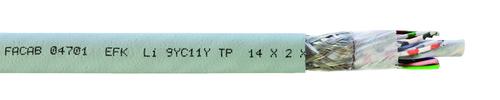 Drag chain cable FABER® EFK Li9YC11Y
