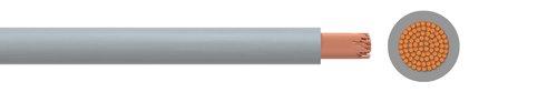 Halogenfreie Aderleitung H07Z-K