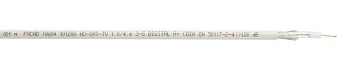 Koaxialkabel FABER® SAT HD digital 1,0/4,6 innen