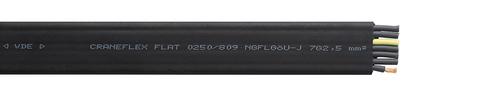 (N)GFLGOEU-J 04X120 SW